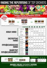 Bud Factor X 250ml - минерален стимулатор на цъфтеж